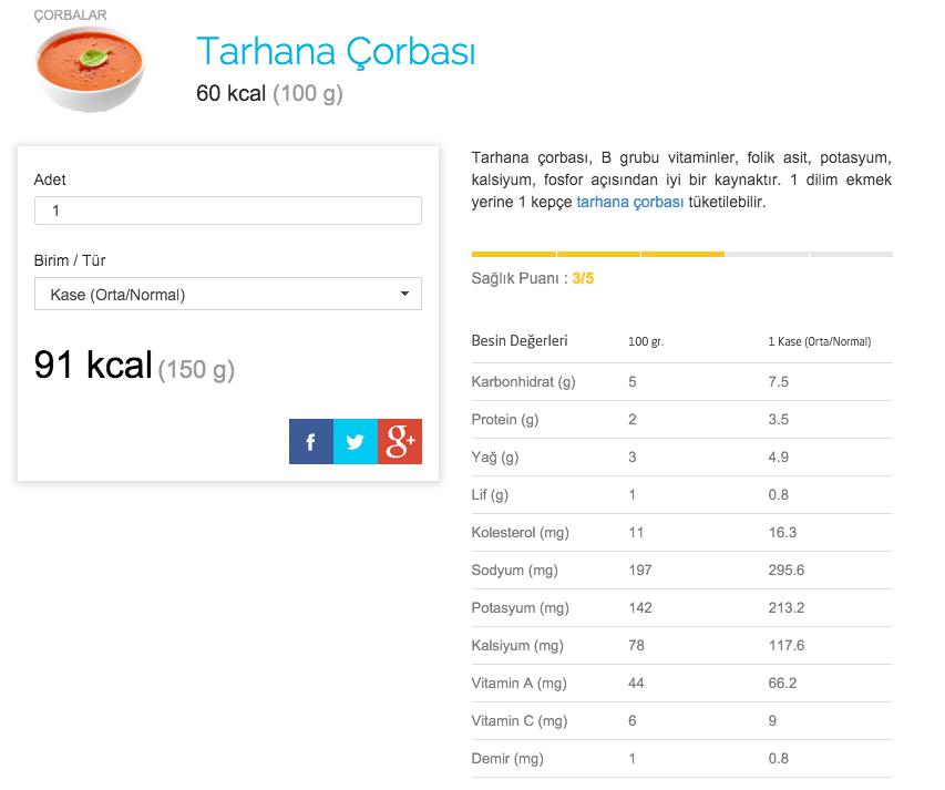 tarhana-corbasi-kalorisi